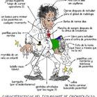 Dr. Gabriel Leite Feijo de Melo (Cirurgião-Dentista)