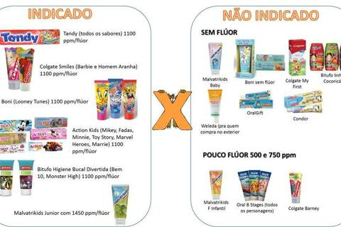 Esses são apenas alguns exemplos dos cremes dentais encontrados no mercado